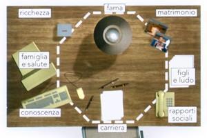I settori della Ba-gua anche sulla scrivania